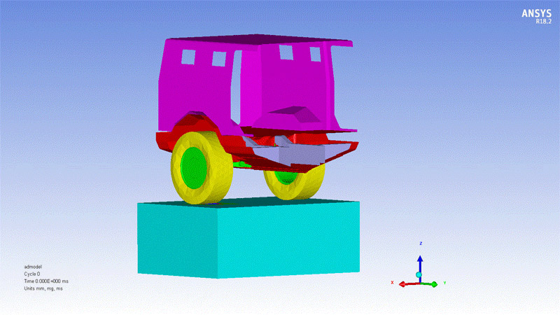 ANSYS Design